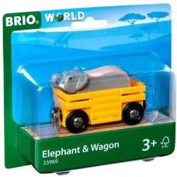 Elefante y vagón.